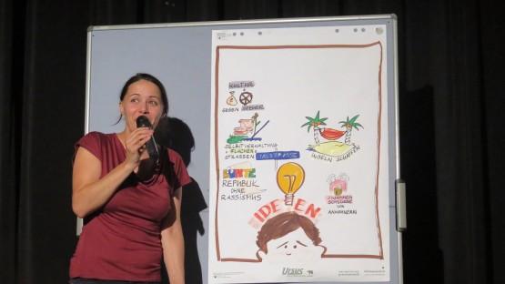 Die Wünsche und Vorschläge wurden live visualisiert.
